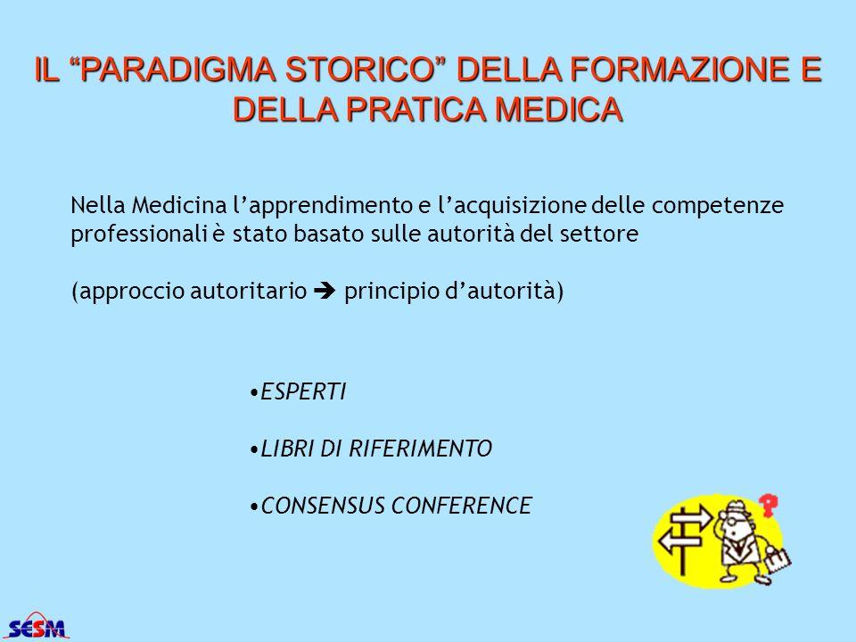 IL PARADIGMA STORICO DELLA FORMAZIONE E DELLA PRATICA MEDICA Nella Medicina lapprendimento e lacquisizione delle competenze professionali è stato basa