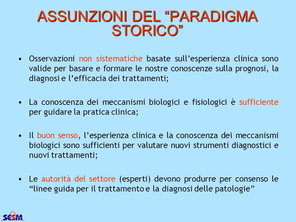 ASSUNZIONI DEL PARADIGMA STORICO Osservazioni non sistematiche basate sullesperienza clinica sono valide per basare e formare le nostre conoscenze sul