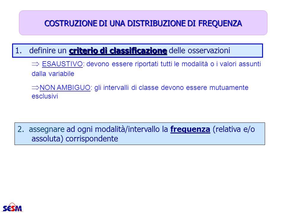 COSTRUZIONE DI UNA DISTRIBUZIONE DI FREQUENZA criterio di classificazione 1.definire un criterio di classificazione delle osservazioni ESAUSTIVO: devo