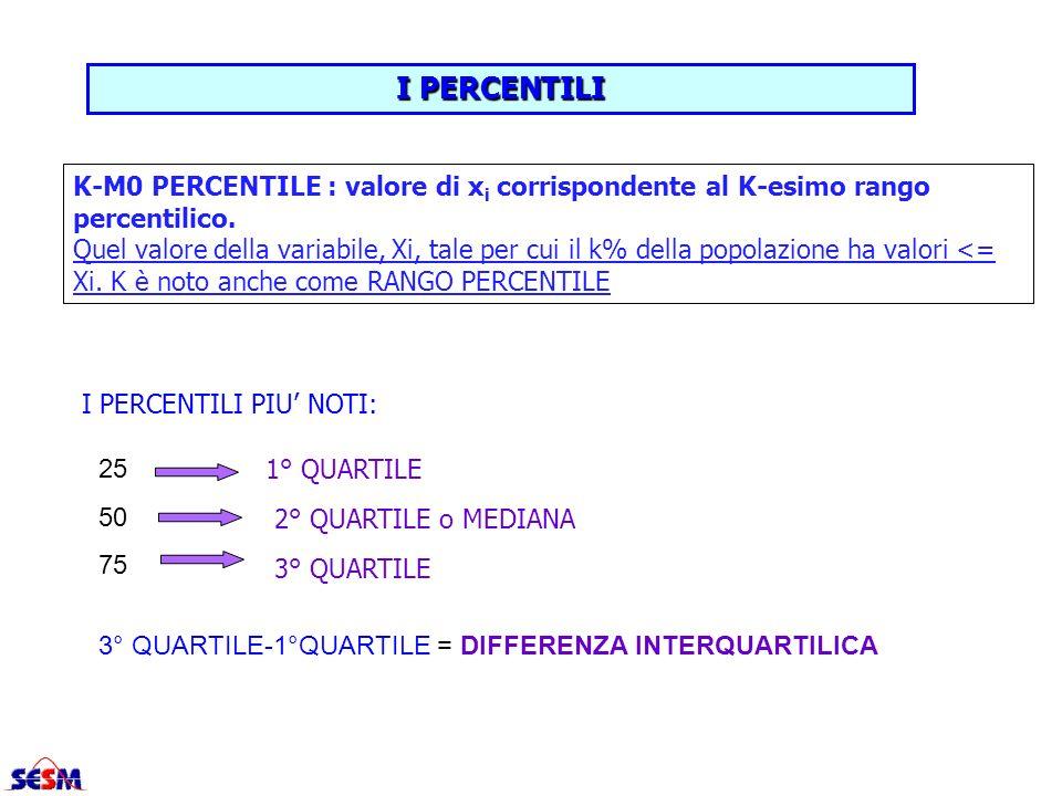 K-M0 PERCENTILE : valore di x i corrispondente al K-esimo rango percentilico. Quel valore della variabile, Xi, tale per cui il k% della popolazione ha