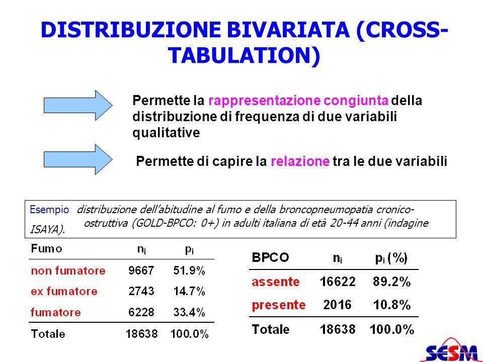 DISTRIBUZIONE BIVARIATA (CROSS- TABULATION) Permette la rappresentazione congiunta della distribuzione di frequenza di due variabili qualitative Perme
