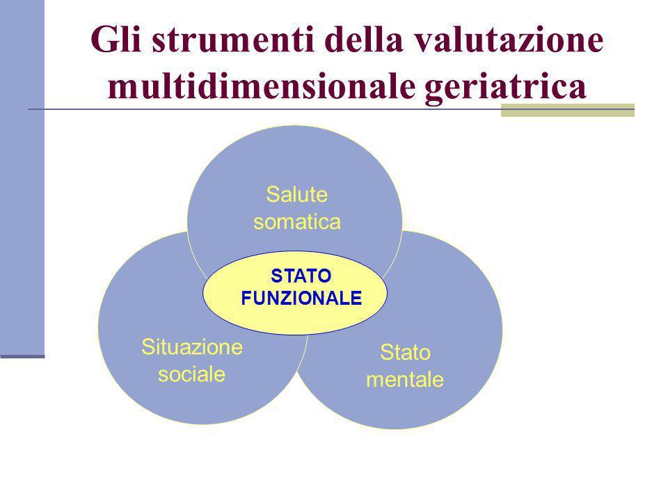 Salute somatica STATO FUNZIONALE Situazione sociale Stato mentale Gli strumenti della valutazione multidimensionale geriatrica