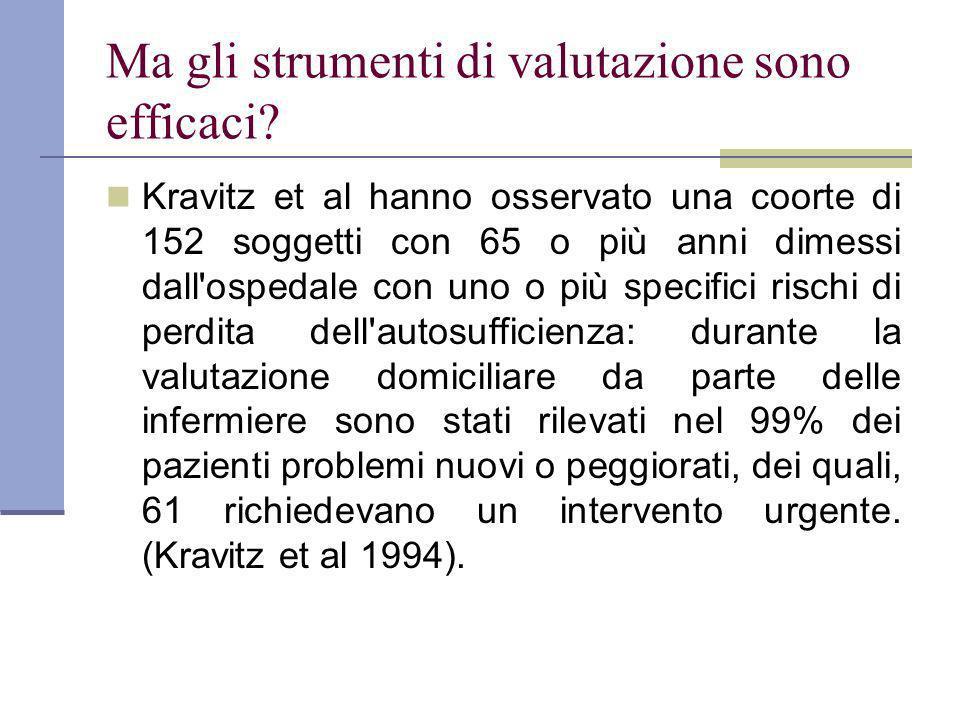 Ma gli strumenti di valutazione sono efficaci? Kravitz et al hanno osservato una coorte di 152 soggetti con 65 o più anni dimessi dall'ospedale con un