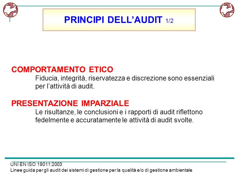 PRINCIPI DELLAUDIT 1/2 UNI EN ISO 19011:2003 Linee guida per gli audit dei sistemi di gestione per la qualità e/o di gestione ambientale COMPORTAMENTO