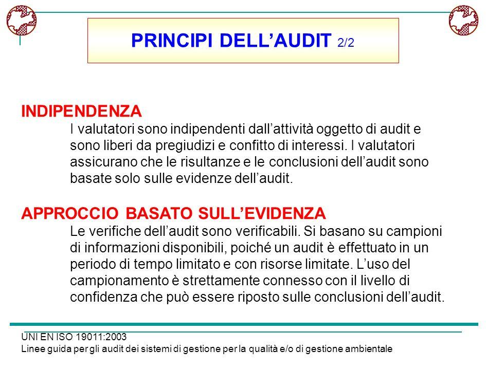 PRINCIPI DELLAUDIT 2/2 UNI EN ISO 19011:2003 Linee guida per gli audit dei sistemi di gestione per la qualità e/o di gestione ambientale INDIPENDENZA