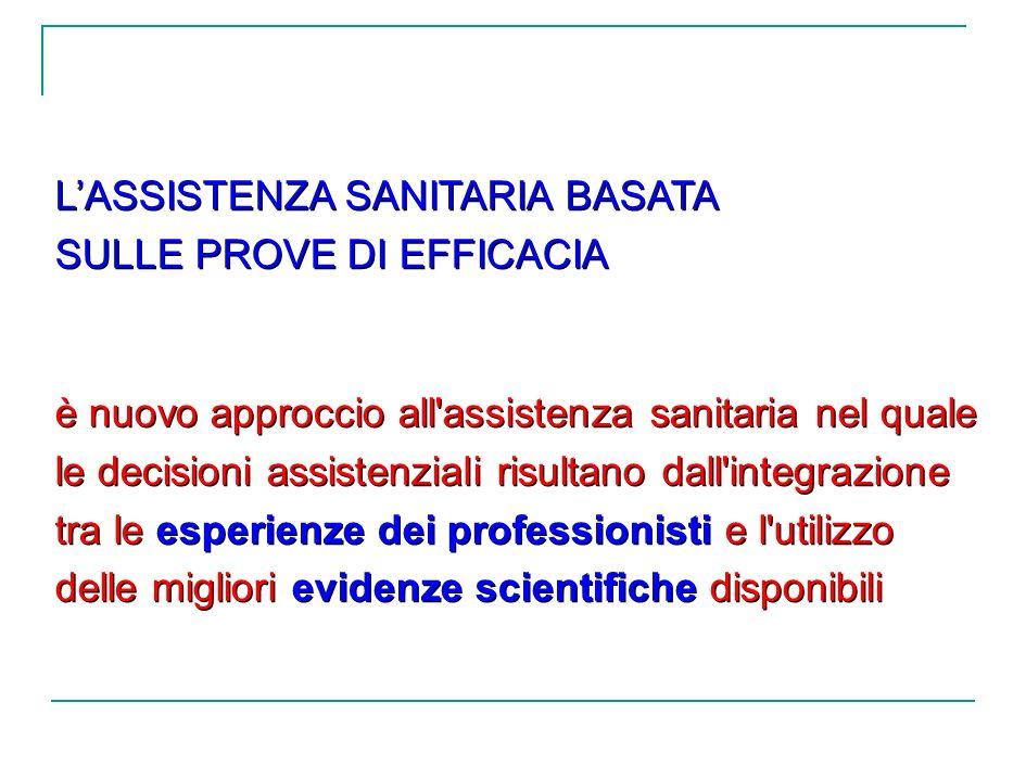 LASSISTENZA SANITARIA BASATA SULLE PROVE DI EFFICACIA è nuovo approccio all'assistenza sanitaria nel quale le decisioni assistenziali risultano dall'i