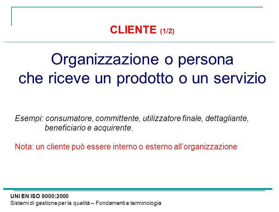 CLIENTE (1/2) Organizzazione o persona che riceve un prodotto o un servizio Esempi: consumatore, committente, utilizzatore finale, dettagliante, benef