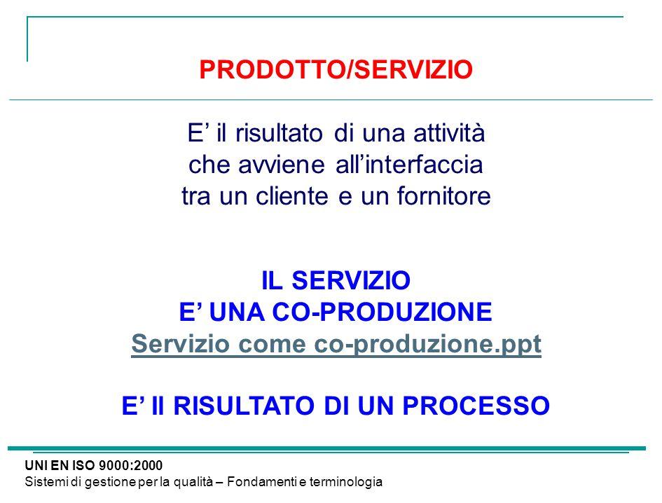 PRODOTTO/SERVIZIO E il risultato di una attività che avviene allinterfaccia tra un cliente e un fornitore IL SERVIZIO E UNA CO-PRODUZIONE Servizio com