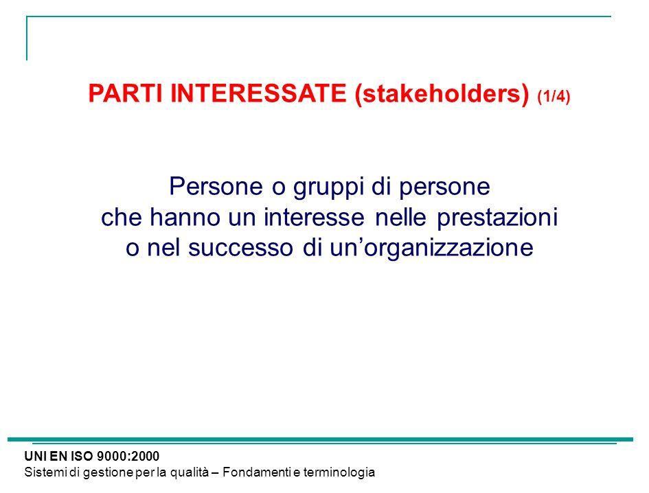 PARTI INTERESSATE (stakeholders) (1/4) Persone o gruppi di persone che hanno un interesse nelle prestazioni o nel successo di unorganizzazione UNI EN