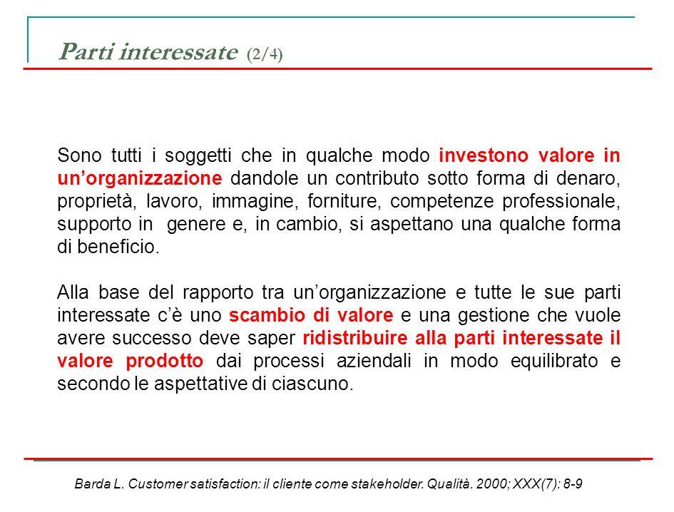 Parti interessate (2/4) Sono tutti i soggetti che in qualche modo investono valore in unorganizzazione dandole un contributo sotto forma di denaro, pr