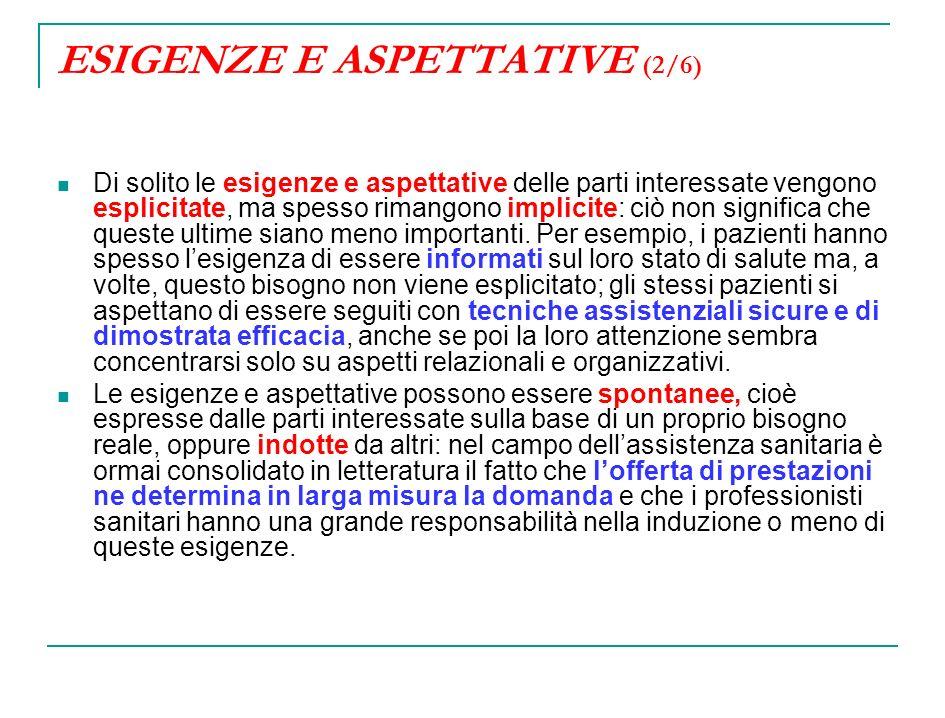 ESIGENZE E ASPETTATIVE (2/6) Di solito le esigenze e aspettative delle parti interessate vengono esplicitate, ma spesso rimangono implicite: ciò non s