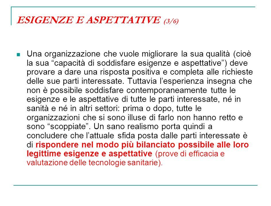 ESIGENZE E ASPETTATIVE (3/6) Una organizzazione che vuole migliorare la sua qualità (cioè la sua capacità di soddisfare esigenze e aspettative) deve p