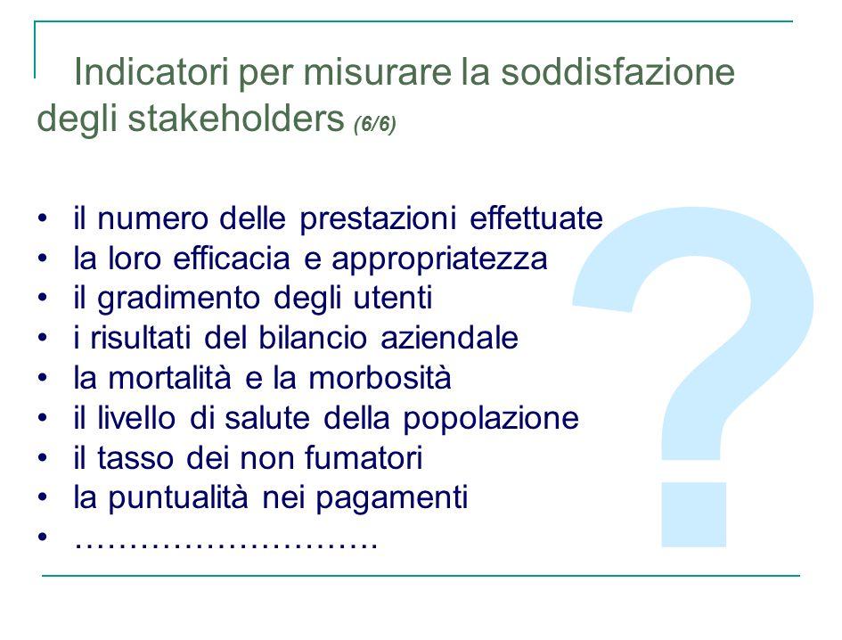 ? Indicatori per misurare la soddisfazione degli stakeholders (6/6) il numero delle prestazioni effettuate la loro efficacia e appropriatezza il gradi
