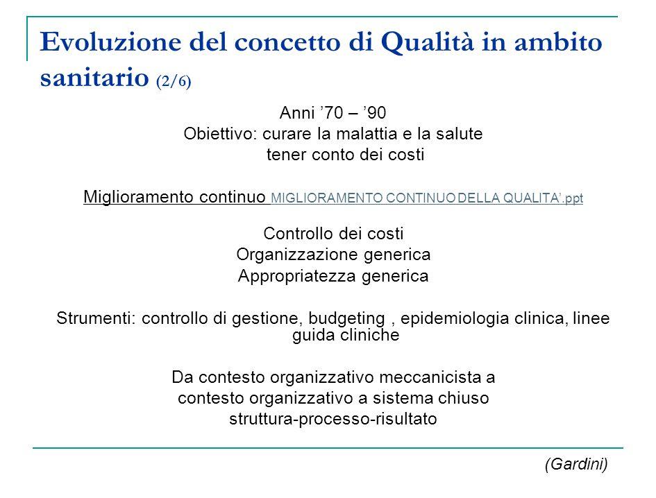 Evoluzione del concetto di Qualità in ambito sanitario (2/6) Anni 70 – 90 Obiettivo: curare la malattia e la salute tener conto dei costi Migliorament