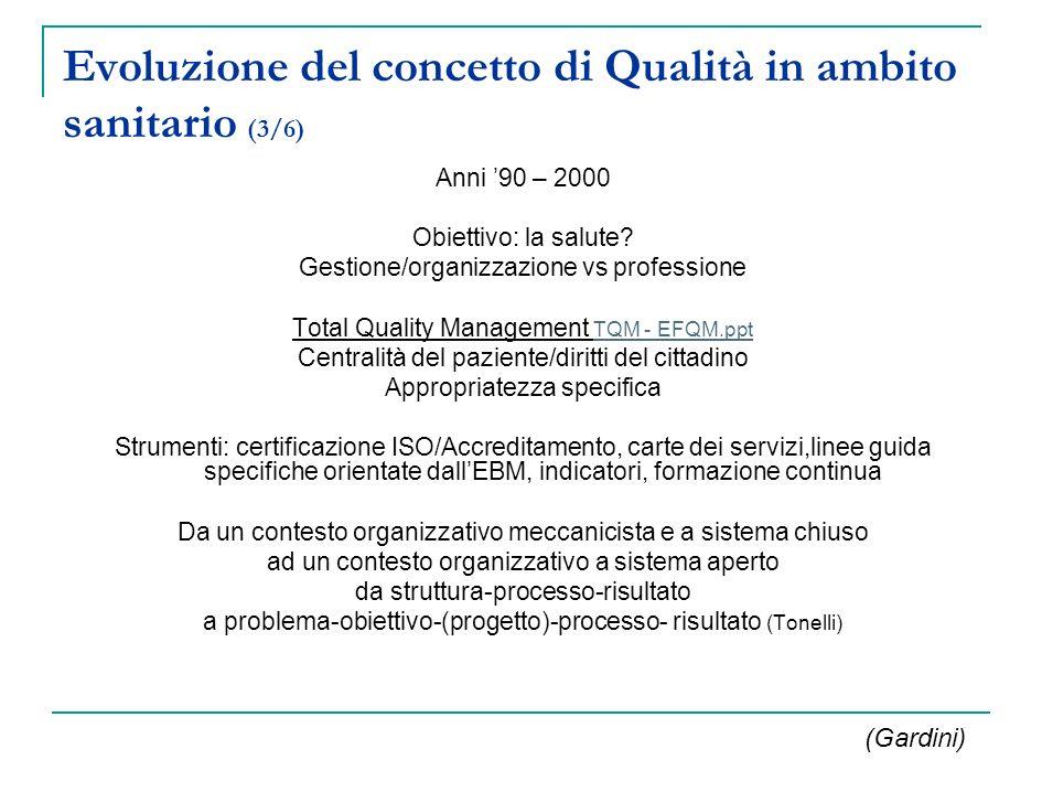 Evoluzione del concetto di Qualità in ambito sanitario (3/6) Anni 90 – 2000 Obiettivo: la salute? Gestione/organizzazione vs professione Total Quality