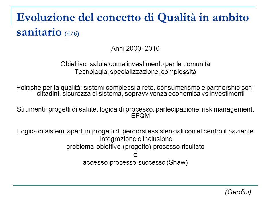 Evoluzione del concetto di Qualità in ambito sanitario (4/6) Anni 2000 -2010 Obiettivo: salute come investimento per la comunità Tecnologia, specializ