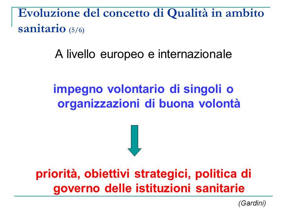 Evoluzione del concetto di Qualità in ambito sanitario (5/6) A livello europeo e internazionale impegno volontario di singoli o organizzazioni di buon