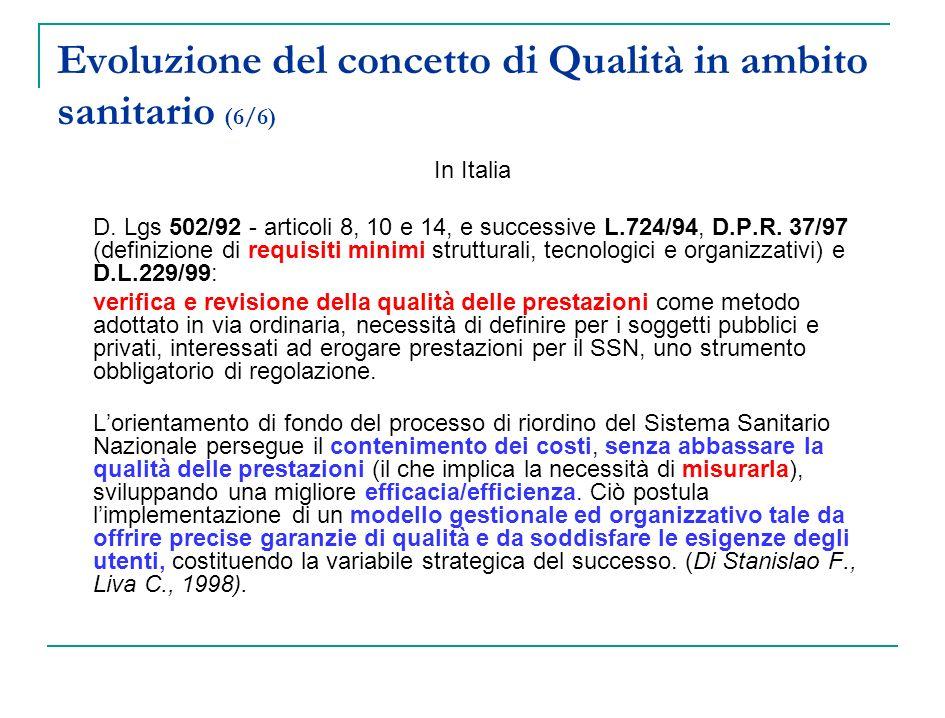 Evoluzione del concetto di Qualità in ambito sanitario (6/6) In Italia D. Lgs 502/92 - articoli 8, 10 e 14, e successive L.724/94, D.P.R. 37/97 (defin