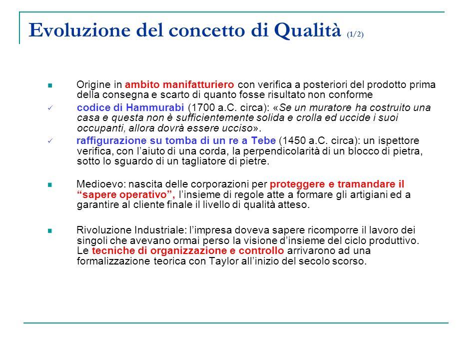 Evoluzione del concetto di Qualità (1/2) Origine in ambito manifatturiero con verifica a posteriori del prodotto prima della consegna e scarto di quan