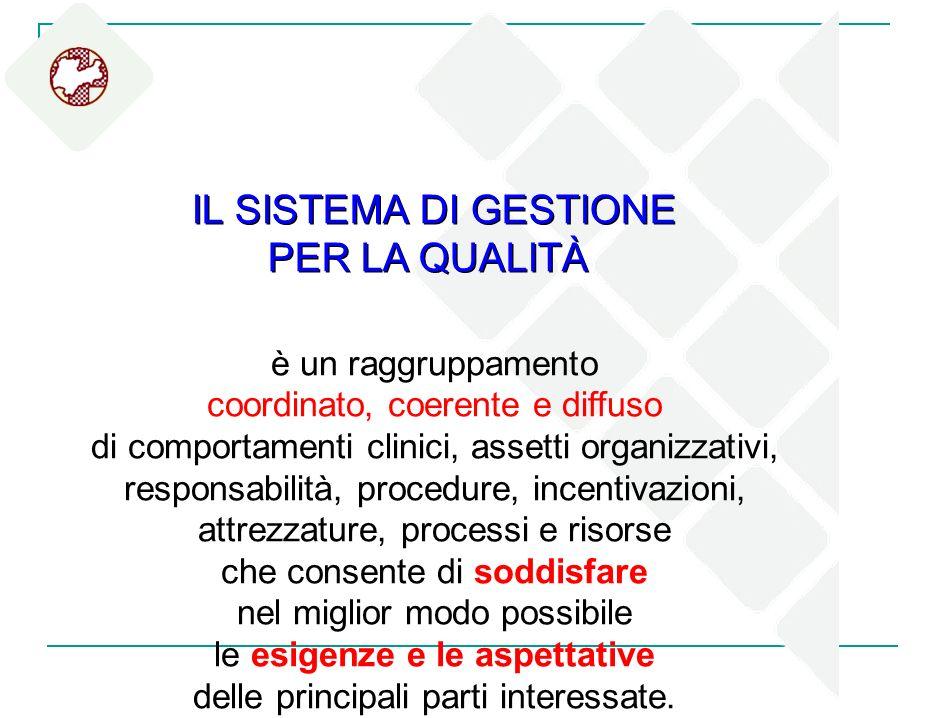 IL SISTEMA DI GESTIONE PER LA QUALITÀ IL SISTEMA DI GESTIONE PER LA QUALITÀ è un raggruppamento coordinato, coerente e diffuso di comportamenti clinic