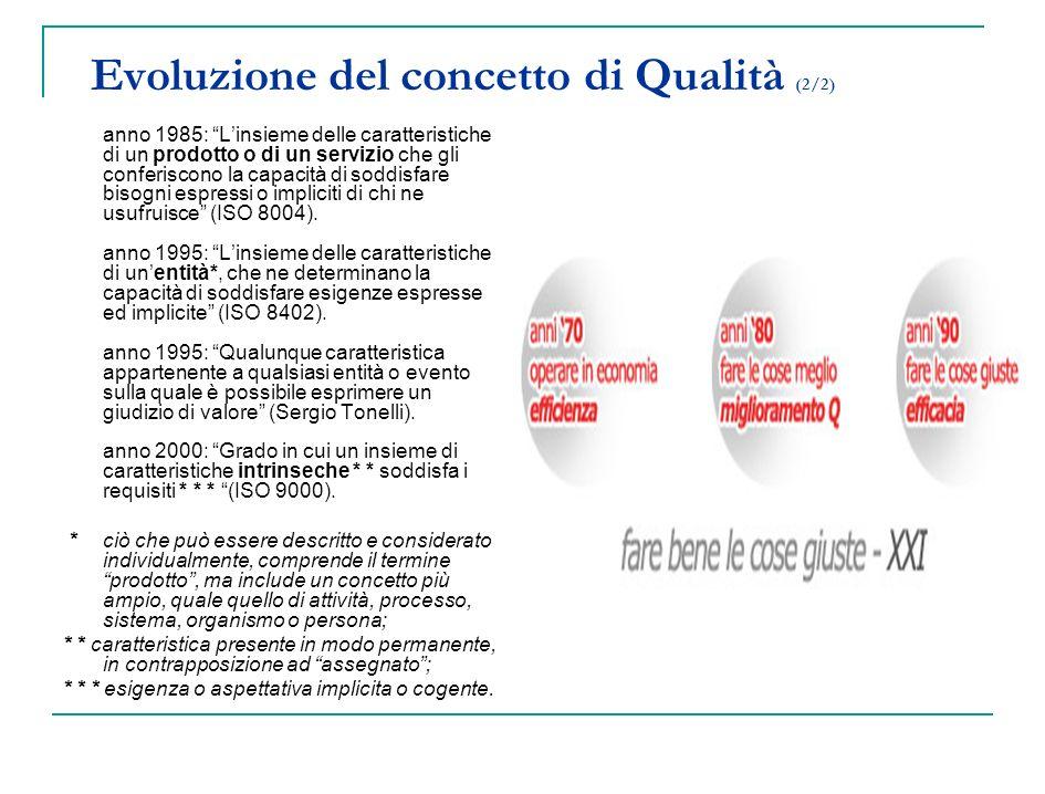 Evoluzione del concetto di Qualità (2/2) anno 1985: Linsieme delle caratteristiche di un prodotto o di un servizio che gli conferiscono la capacità di