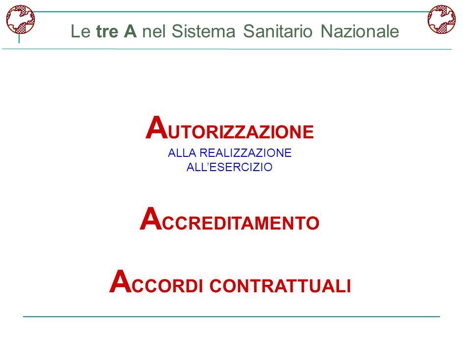 A UTORIZZAZIONE ALLA REALIZZAZIONE ALLESERCIZIO A CCREDITAMENTO A CCORDI CONTRATTUALI Le tre A nel Sistema Sanitario Nazionale