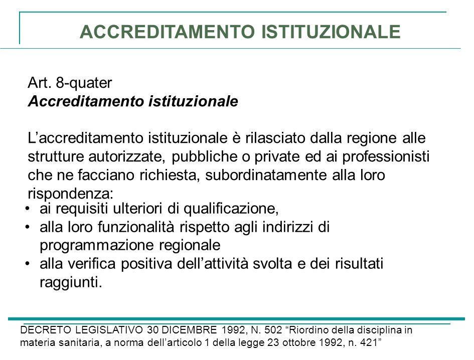 ACCREDITAMENTO ISTITUZIONALE Art. 8-quater Accreditamento istituzionale Laccreditamento istituzionale è rilasciato dalla regione alle strutture autori