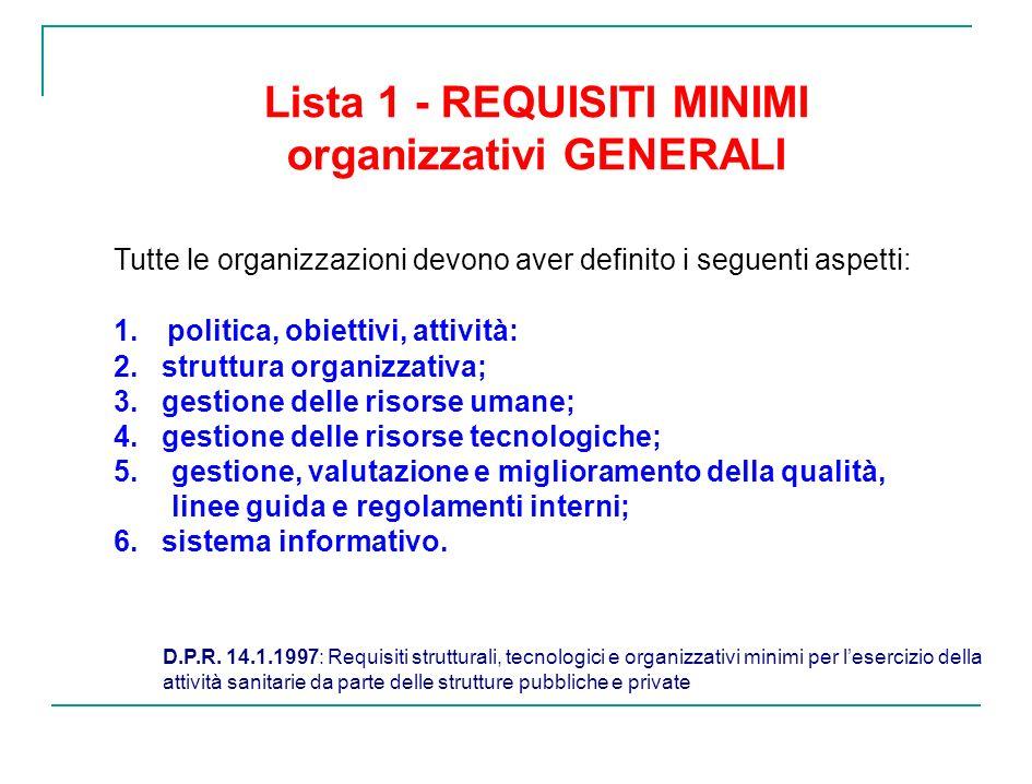 Lista 1 - REQUISITI MINIMI organizzativi GENERALI Tutte le organizzazioni devono aver definito i seguenti aspetti: 1. politica, obiettivi, attività: 2