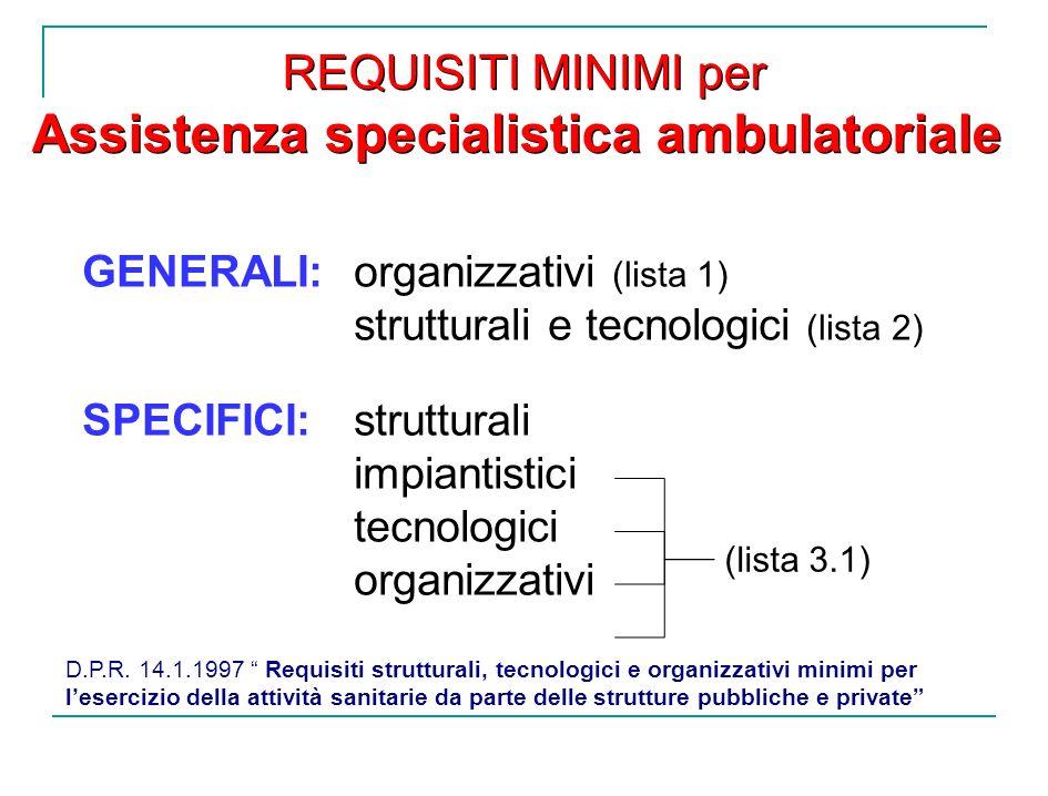 GENERALI:organizzativi (lista 1) strutturali e tecnologici (lista 2) SPECIFICI:strutturali impiantistici tecnologici organizzativi REQUISITI MINIMI pe
