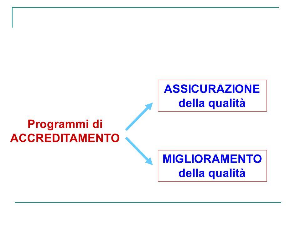 Programmi di ACCREDITAMENTO MIGLIORAMENTO della qualità ASSICURAZIONE della qualità