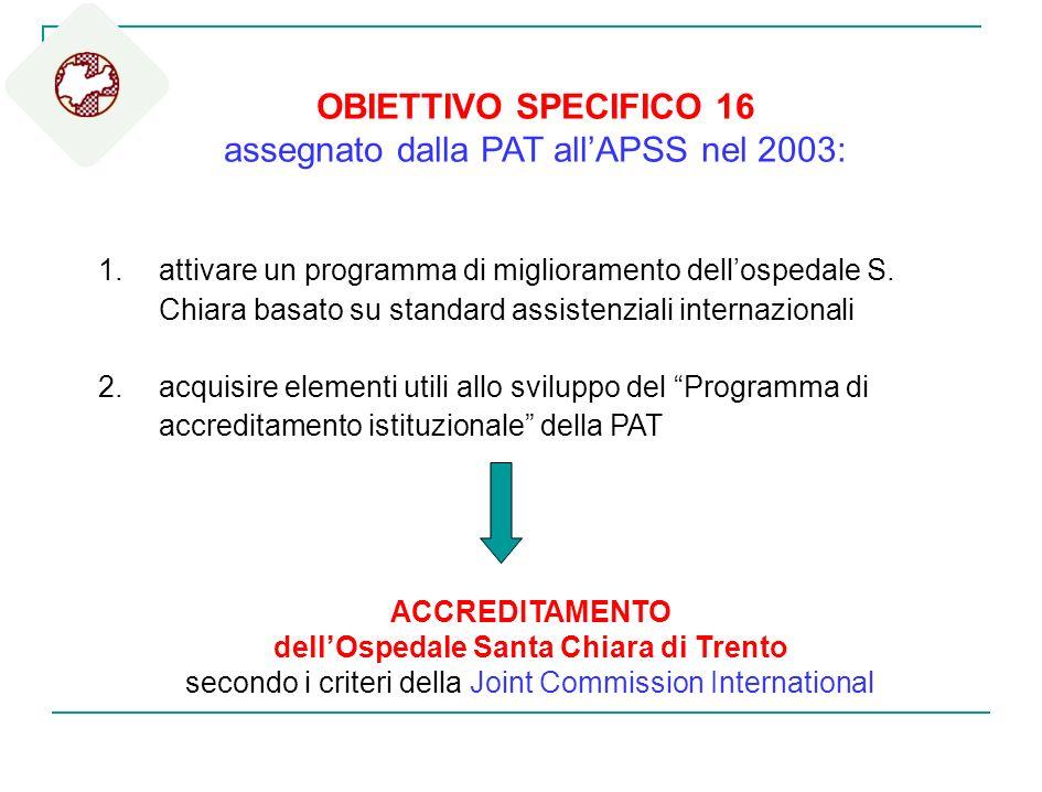 1.attivare un programma di miglioramento dellospedale S. Chiara basato su standard assistenziali internazionali 2.acquisire elementi utili allo svilup