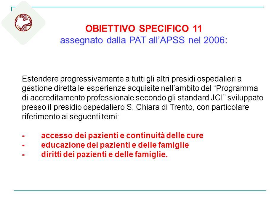 OBIETTIVO SPECIFICO 11 assegnato dalla PAT allAPSS nel 2006: Estendere progressivamente a tutti gli altri presidi ospedalieri a gestione diretta le es