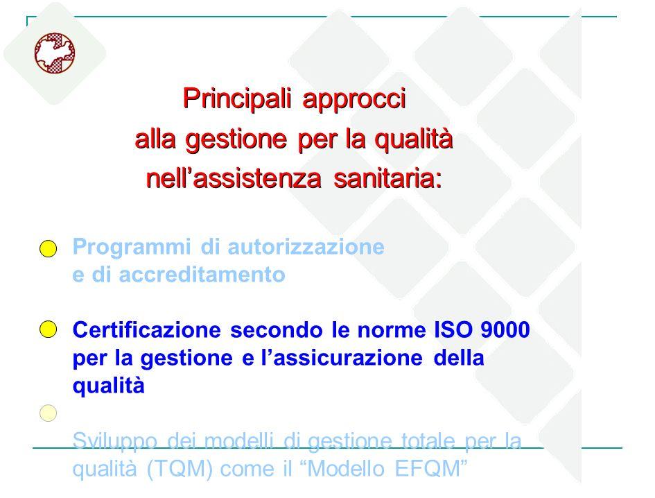 Programmi di autorizzazione e di accreditamento Certificazione secondo le norme ISO 9000 per la gestione e lassicurazione della qualità Sviluppo dei m