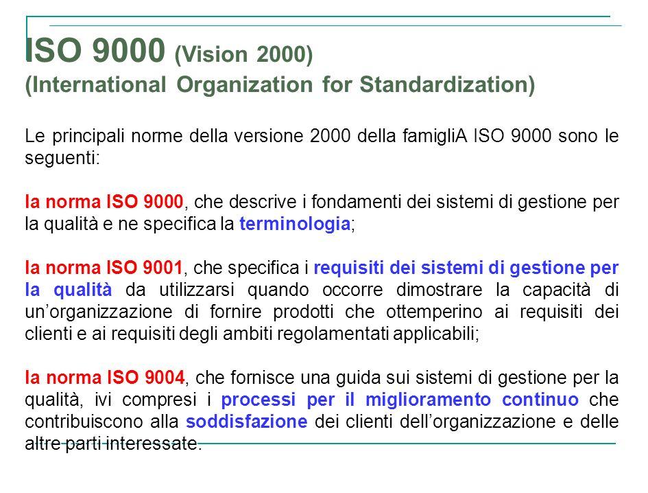 ISO 9000 (Vision 2000) (International Organization for Standardization) Le principali norme della versione 2000 della famigliA ISO 9000 sono le seguen