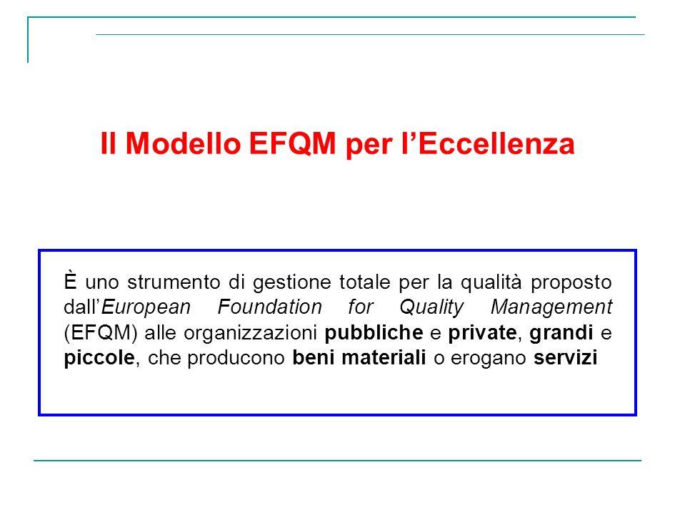 Il Modello EFQM per lEccellenza È uno strumento di gestione totale per la qualità proposto dallEuropean Foundation for Quality Management (EFQM) alle