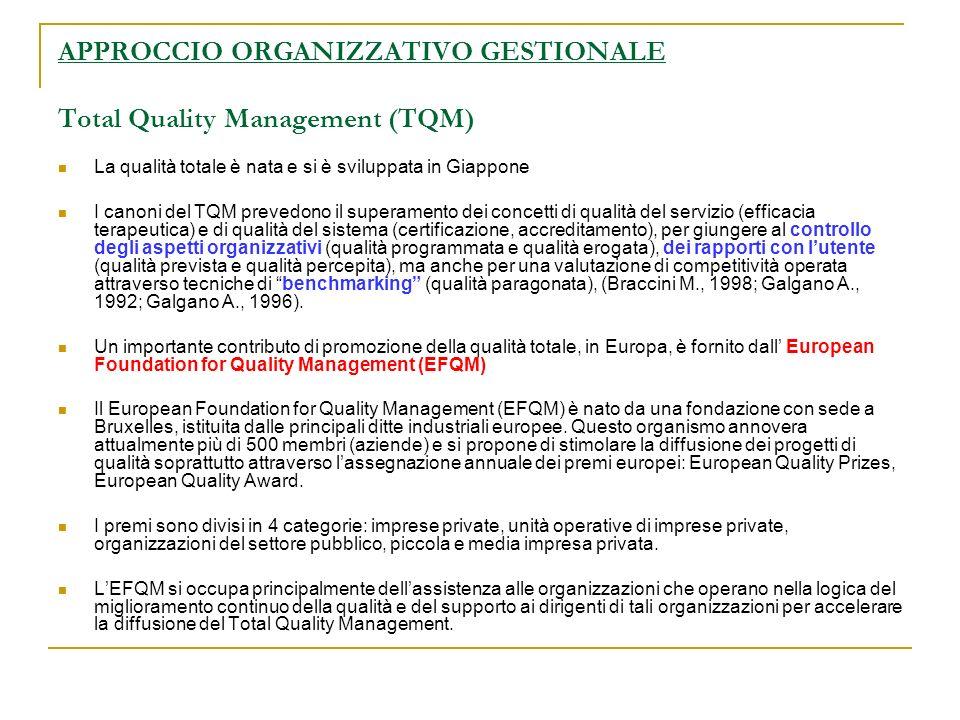 APPROCCIO ORGANIZZATIVO GESTIONALE Total Quality Management (TQM) La qualità totale è nata e si è sviluppata in Giappone I canoni del TQM prevedono il