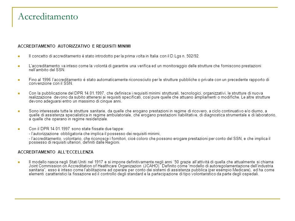 Accreditamento ACCREDITAMENTO AUTORIZZATIVO E REQUISITI MINIMI Il concetto di accreditamento è stato introdotto per la prima volta in Italia con il D.