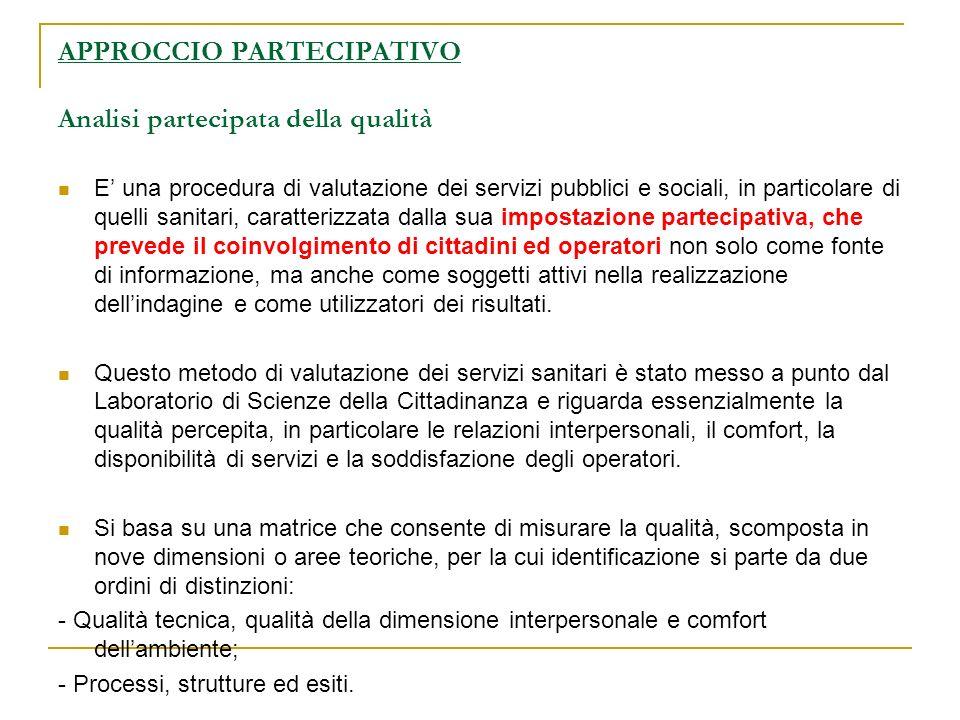 APPROCCIO PARTECIPATIVO Analisi partecipata della qualità E una procedura di valutazione dei servizi pubblici e sociali, in particolare di quelli sani