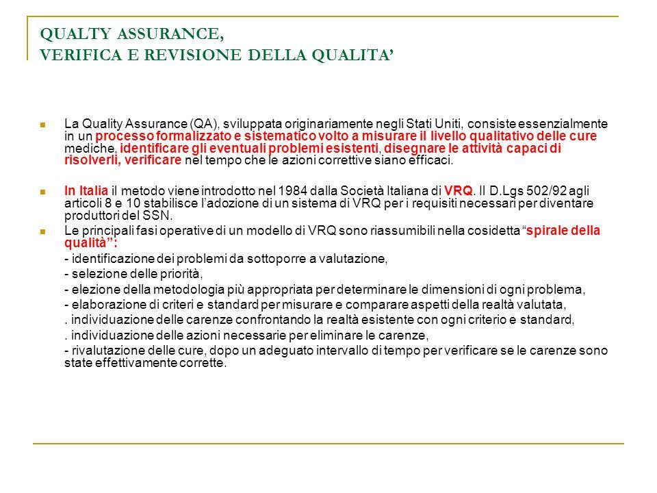 QUALTY ASSURANCE, VERIFICA E REVISIONE DELLA QUALITA La Quality Assurance (QA), sviluppata originariamente negli Stati Uniti, consiste essenzialmente