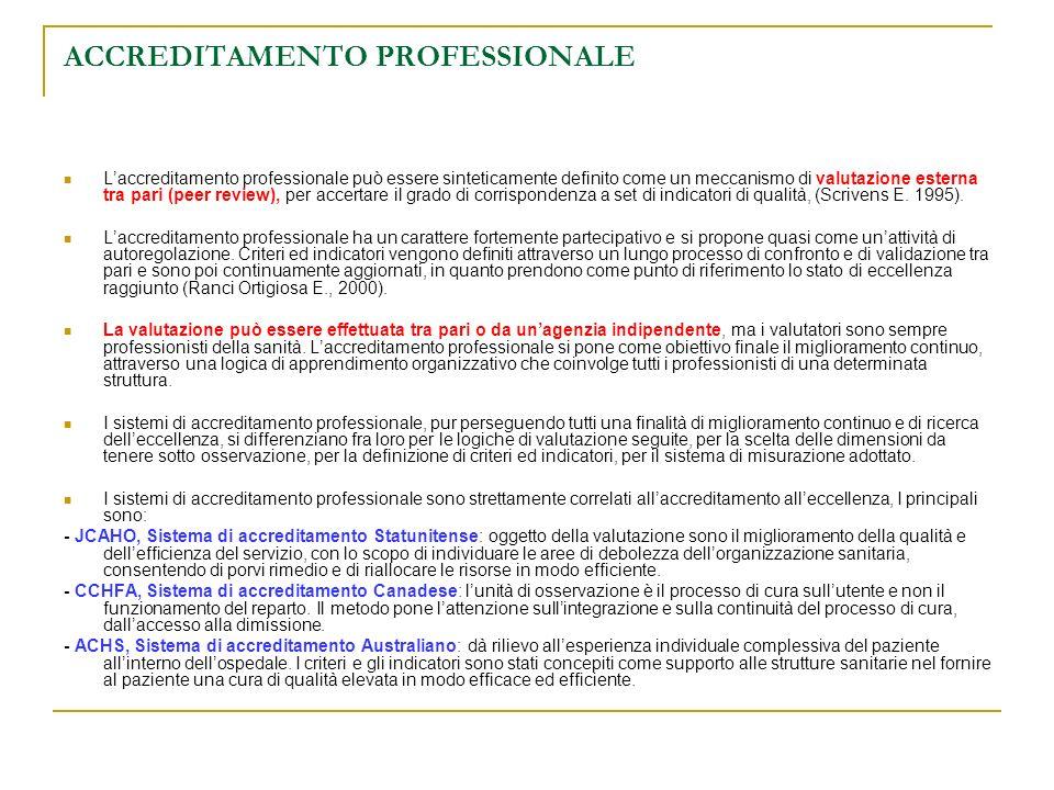 ACCREDITAMENTO PROFESSIONALE Laccreditamento professionale può essere sinteticamente definito come un meccanismo di valutazione esterna tra pari (peer