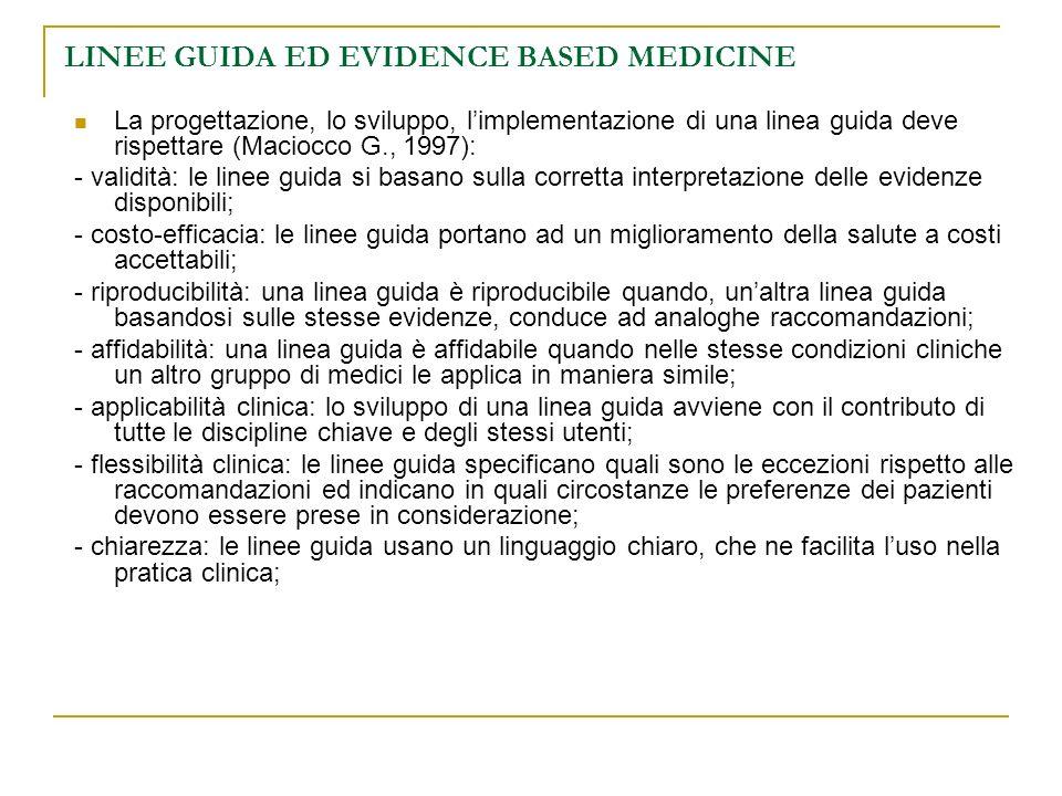 LINEE GUIDA ED EVIDENCE BASED MEDICINE La progettazione, lo sviluppo, limplementazione di una linea guida deve rispettare (Maciocco G., 1997): - valid