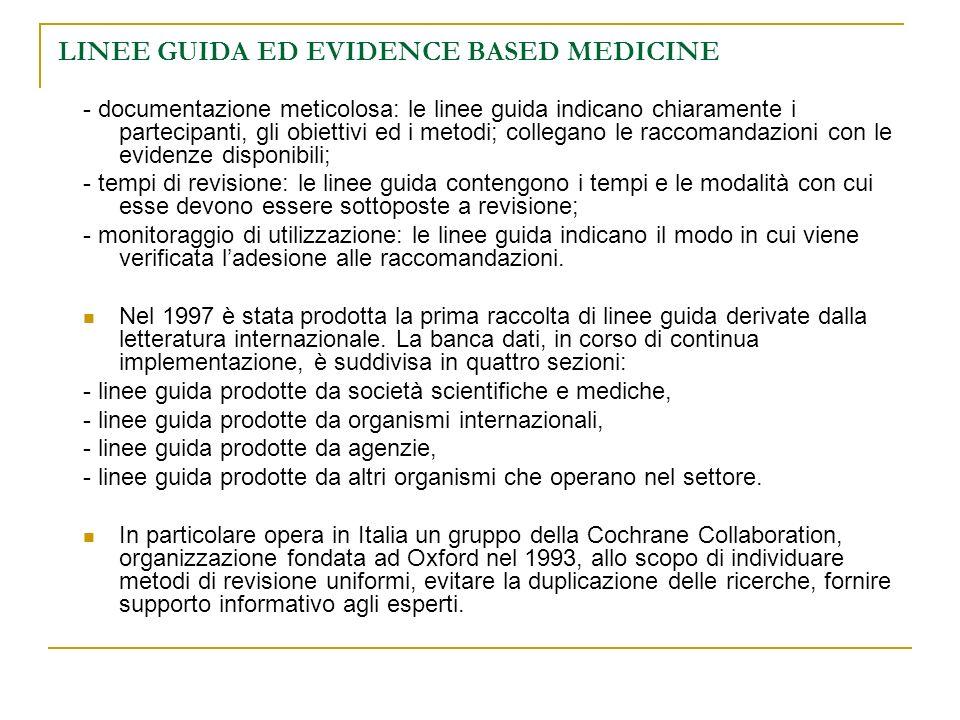 LINEE GUIDA ED EVIDENCE BASED MEDICINE - documentazione meticolosa: le linee guida indicano chiaramente i partecipanti, gli obiettivi ed i metodi; col