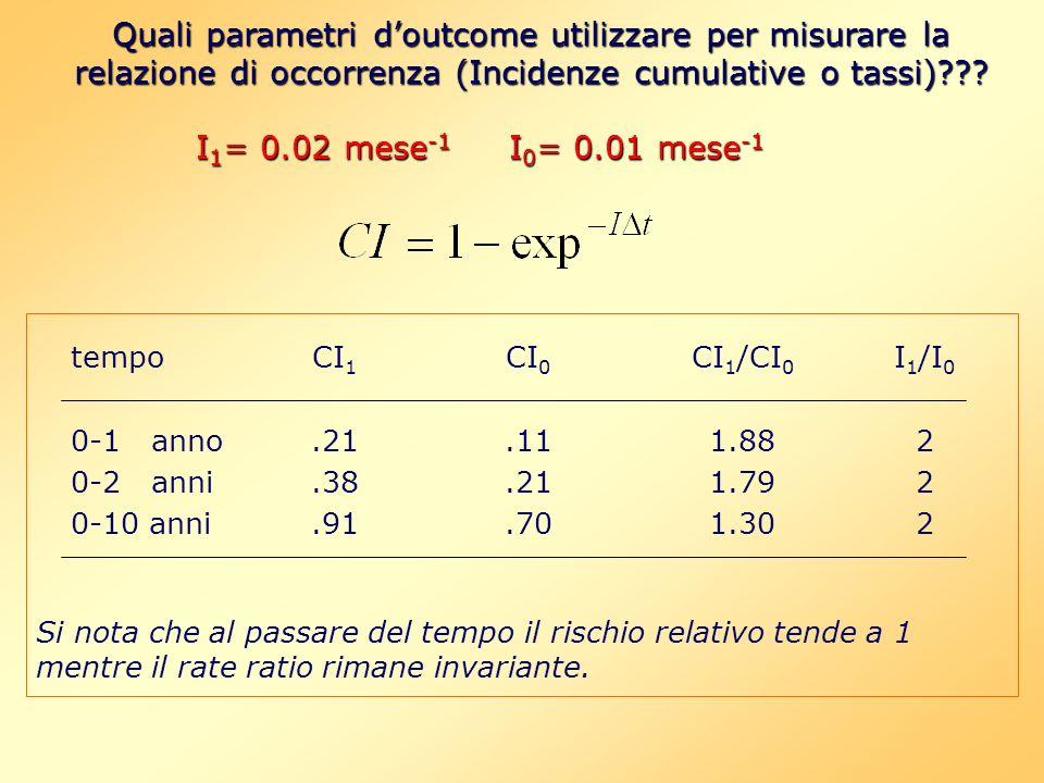 Quali parametri doutcome utilizzare per misurare la relazione di occorrenza (Incidenze cumulative o tassi)??? Si nota che al passare del tempo il risc
