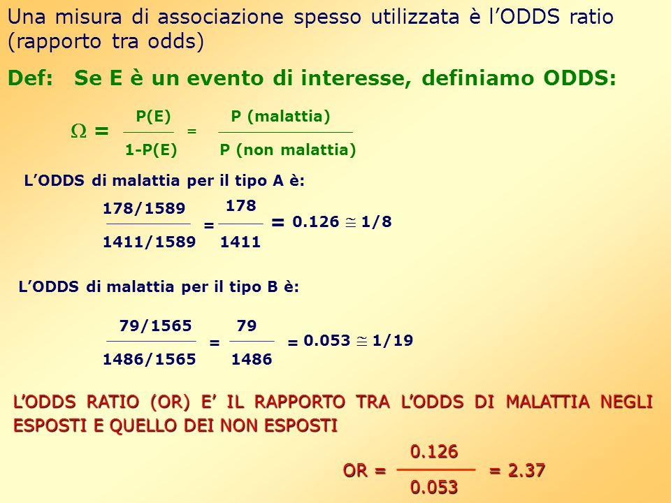 Una misura di associazione spesso utilizzata è lODDS ratio (rapporto tra odds) Def:Se E è un evento di interesse, definiamo ODDS: P(E) 1-P(E) = P (mal