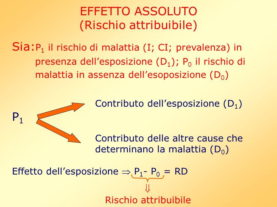 EFFETTO ASSOLUTO (Rischio attribuibile) Sia: P 1 il rischio di malattia (I; CI; prevalenza) in presenza dellesposizione (D 1 ); P 0 il rischio di mala