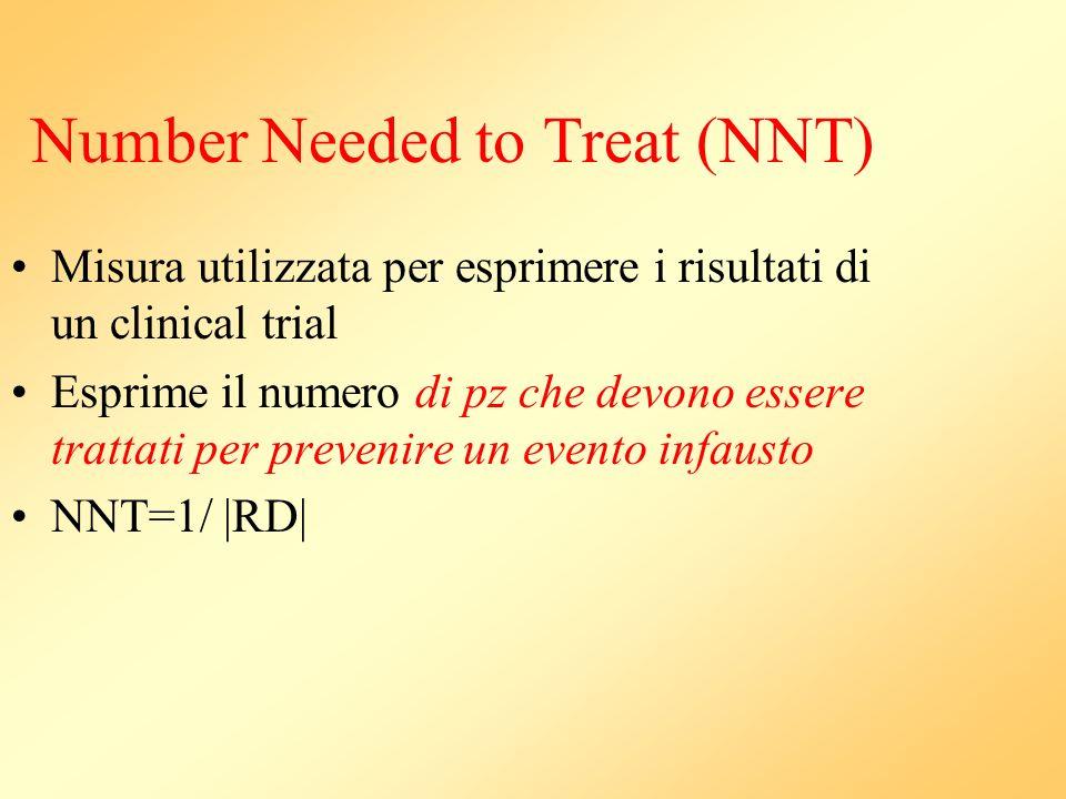 Number Needed to Treat (NNT) Misura utilizzata per esprimere i risultati di un clinical trial Esprime il numero di pz che devono essere trattati per p