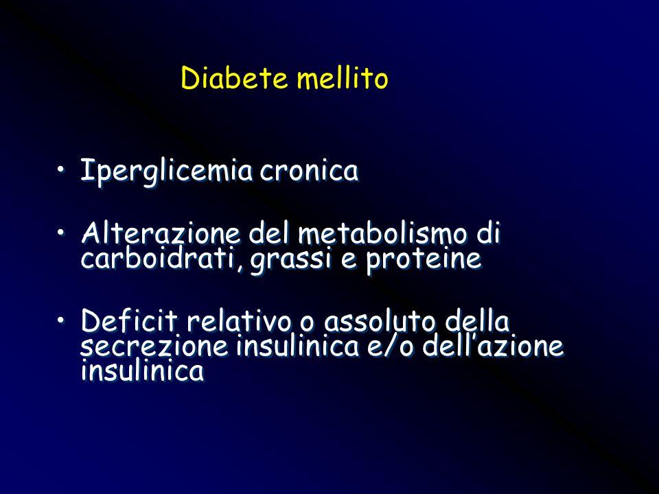 Iperglicemia cronica Alterazione del metabolismo di carboidrati, grassi e proteine Deficit relativo o assoluto della secrezione insulinica e/o dellazi