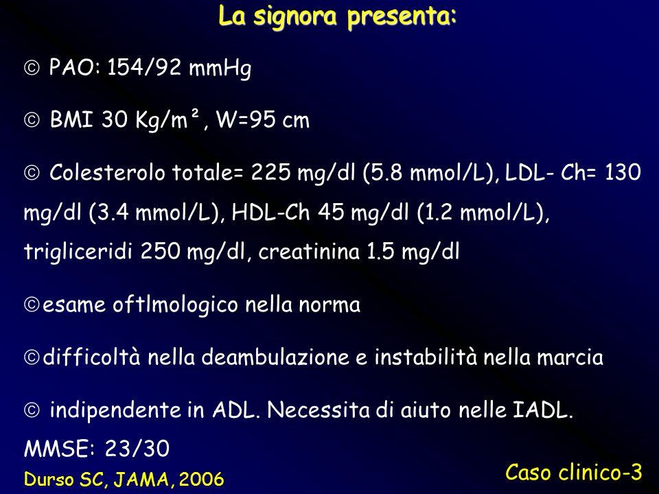 La signora presenta: ã PAO: 154/92 mmHg ã BMI 30 Kg/m², W=95 cm ã Colesterolo totale= 225 mg/dl (5.8 mmol/L), LDL- Ch= 130 mg/dl (3.4 mmol/L), HDL-Ch