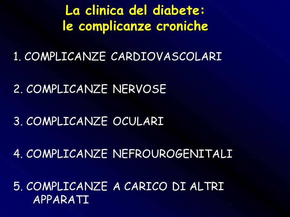 La clinica del diabete: le complicanze croniche 1. COMPLICANZE CARDIOVASCOLARI 2. COMPLICANZE NERVOSE 3. COMPLICANZE OCULARI 4. COMPLICANZE NEFROUROGE