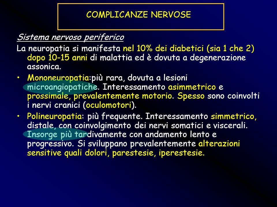 COMPLICANZE NERVOSE Sistema nervoso periferico La neuropatia si manifesta nel 10% dei diabetici (sia 1 che 2) dopo 10-15 anni di malattia ed è dovuta